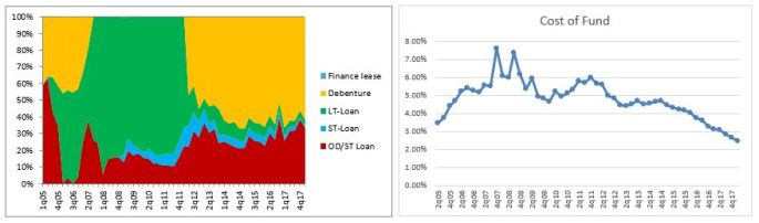 loan composition.JPG