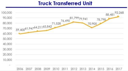 truck transfer.JPG