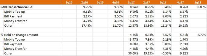 yield breakdown.JPG
