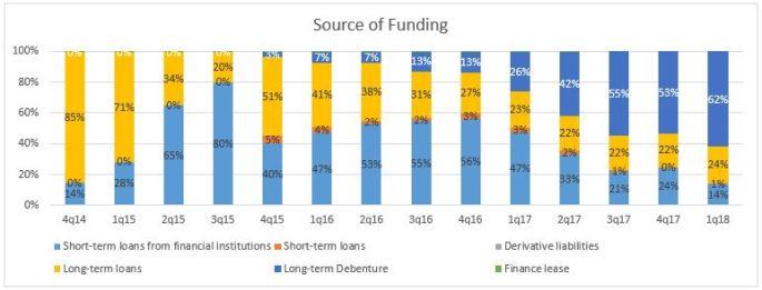 source of funding.JPG
