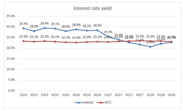 comp. interest rate.JPG