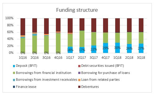 funding structure.JPG