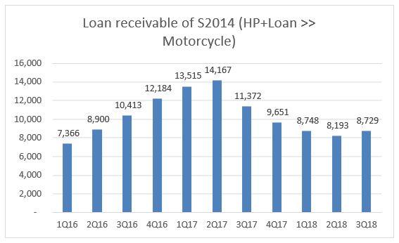 Loan s2014.JPG