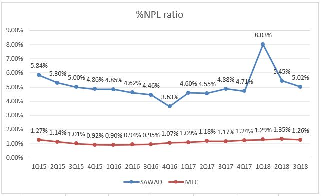 NPL ratio.JPG