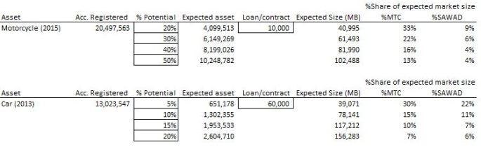 potential market size.JPG