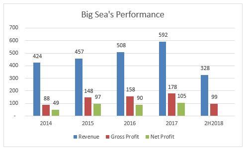 Big sea performance.JPG