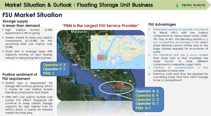 FSU market outlook.JPG