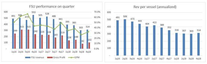 FSU performance.JPG
