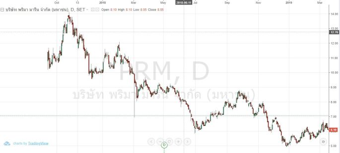 Stock price.JPG