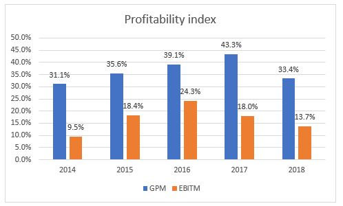 profitability index.JPG