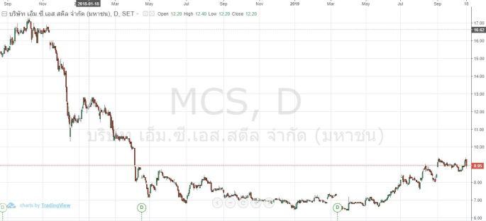 stock chart.JPG
